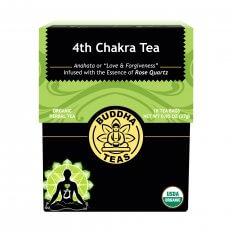 Buddha 4th Chakra
